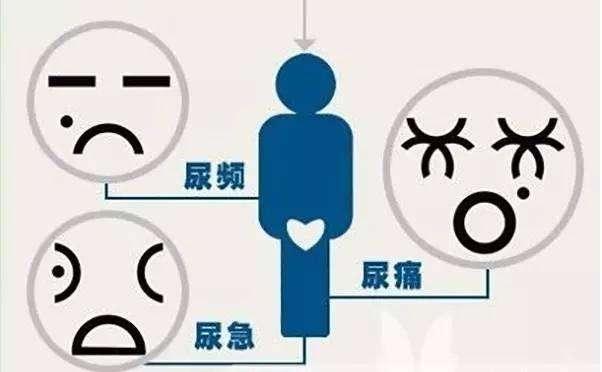 各类人群经常尿路感染的治疗方法