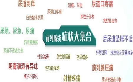 温州鹿城区前列腺痛的治疗方法是是什么?