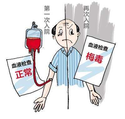 温州常见的梅毒的危害有哪些?