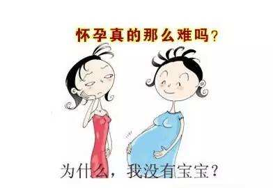 温州女性子宫性不孕的症状是什么?