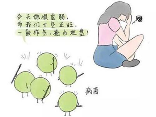 温州女人痛经去什么医院治疗好?