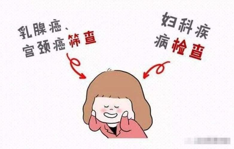 温州宫颈囊肿一般都有多大的?