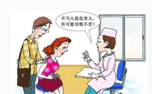 温州妇科医院怀孕做无痛上环选择什么技术好?
