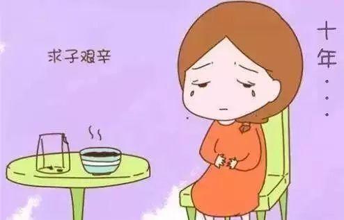 温州妇科内分泌失调有哪什么危害?